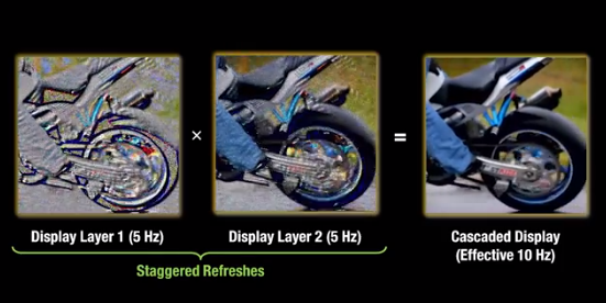 Nvidia_Cascaded_Display