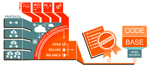 Open_Internet_Consortium_Graphic