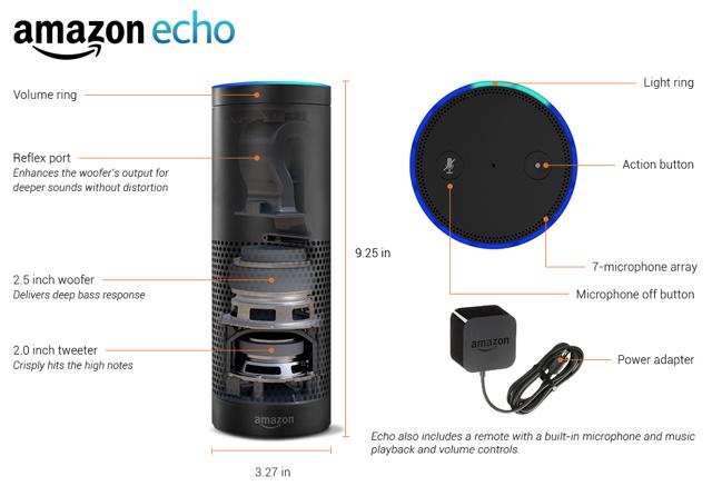 Amazon_Echo_Speaker