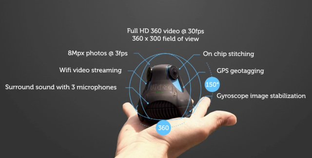 CES_2015_Giroptic_360cam_Video