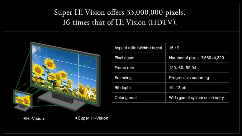 NHK_Super_Hi_Vision_8K