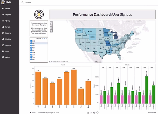 Civis_Analytics_Dashboard
