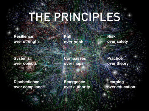 MIT Media Lab principles