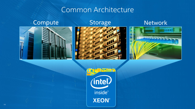 Intel_Xeon_E5_2600