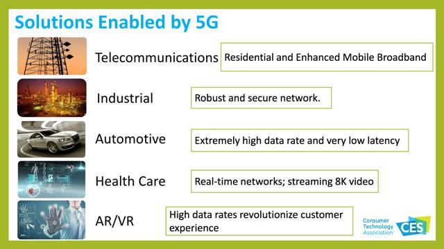 CES_2018_Tech_Trends_5G